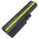 Lenovo 43R9252, ASM 42T4561, FRU 42T4560 laptop battery