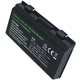 Asus 90-NQK1B1000Y, A32-T12, A32-X51 laptop battery