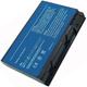 Acer Aspire 5101, Aspire 3103, Aspire 5102 battery